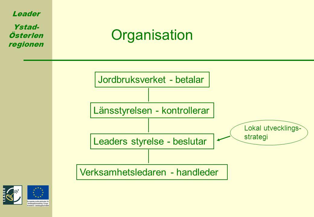 Leader Ystad- Österlen regionen Organisation Jordbruksverket - betalar Länsstyrelsen - kontrollerar Leaders styrelse - beslutar Verksamhetsledaren - h