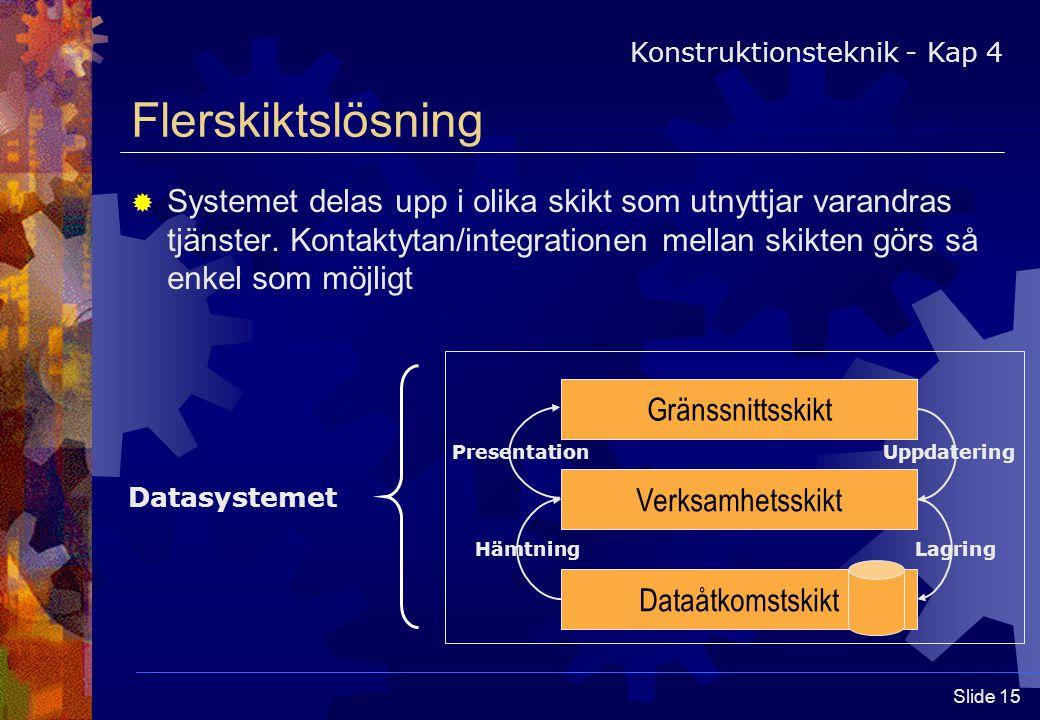 Slide 15 Flerskiktslösning  Systemet delas upp i olika skikt som utnyttjar varandras tjänster.