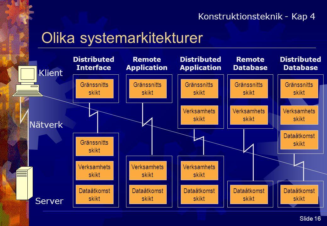 Slide 16 Olika systemarkitekturer Konstruktionsteknik - Kap 4 Gränssnitts skikt Verksamhets skikt Dataåtkomst skikt Server Klient Nätverk Gränssnitts skikt Distributed Interface Verksamhets skikt Dataåtkomst skikt Gränssnitts skikt Remote Application Verksamhets skikt Dataåtkomst skikt Gränssnitts skikt Distributed Application Verksamhets skikt Dataåtkomst skikt Gränssnitts skikt Remote Database Verksamhets skikt Dataåtkomst skikt Gränssnitts skikt Distributed Database Verksamhets skikt Dataåtkomst skikt