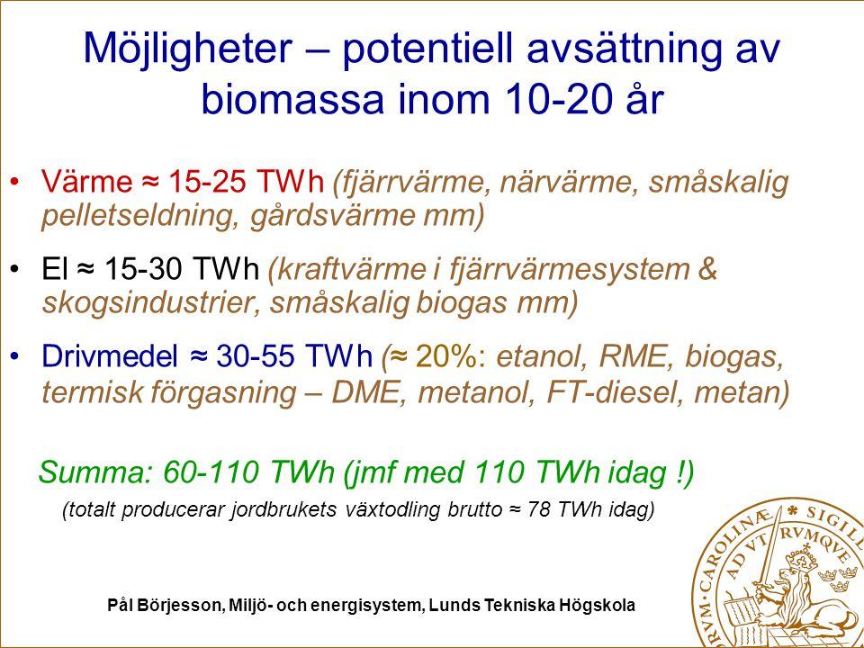 Pål Börjesson, Miljö- och energisystem, Lunds Tekniska Högskola Möjligheter – potentiell avsättning av biomassa inom 10-20 år Värme ≈ 15-25 TWh (fjärr