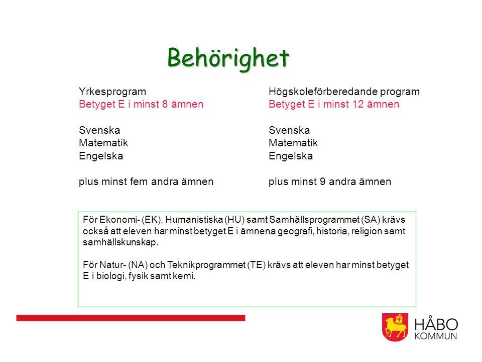 Behörighet Yrkesprogram Betyget E i minst 8 ämnen Svenska Matematik Engelska plus minst fem andra ämnen Högskoleförberedande program Betyget E i minst