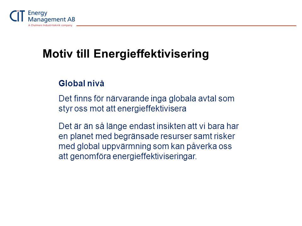 Motiv till Energieffektivisering EU nivå EU har utfärdat flera direktiv om att genomföra olika åtgärder för att energieffektivisera byggnader i medlemsländer Motiv för dessa direktiv är bl.a.