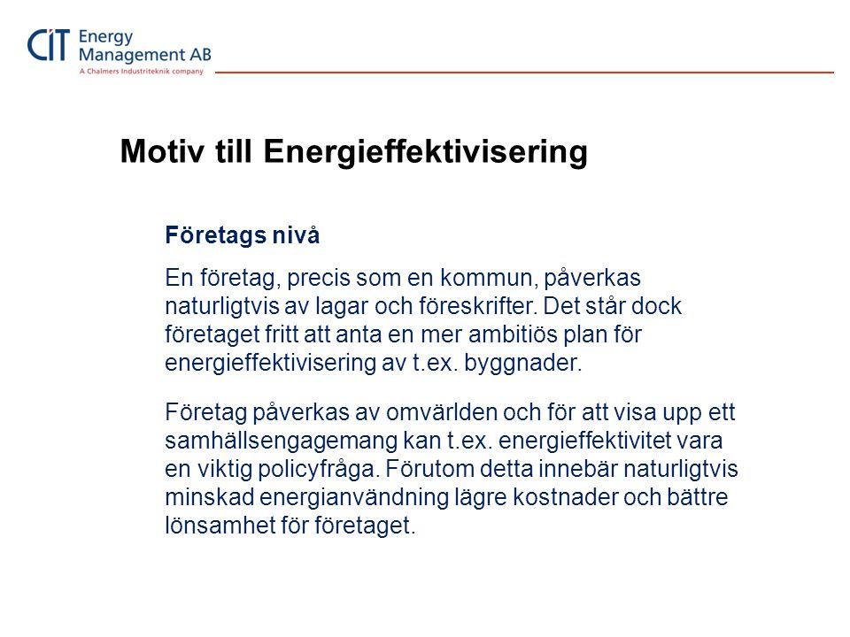 Motiv till Energieffektivisering Byggnads nivå Det är på denna nivå som energi faktiskt kan sparas.