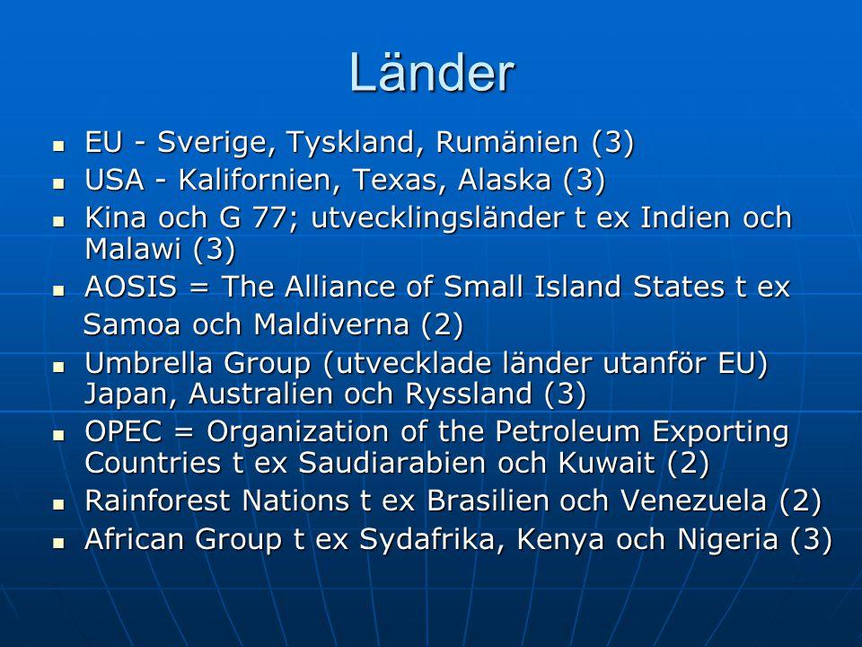 Länder EU - Sverige, Tyskland, Rumänien (3) EU - Sverige, Tyskland, Rumänien (3) USA - Kalifornien, Texas, Alaska (3) USA - Kalifornien, Texas, Alaska (3) Kina och G 77; utvecklingsländer t ex Indien och Malawi (3) Kina och G 77; utvecklingsländer t ex Indien och Malawi (3) AOSIS = The Alliance of Small Island States t ex AOSIS = The Alliance of Small Island States t ex Samoa och Maldiverna (2) Samoa och Maldiverna (2) Umbrella Group (utvecklade länder utanför EU) Japan, Australien och Ryssland (3) Umbrella Group (utvecklade länder utanför EU) Japan, Australien och Ryssland (3) OPEC = Organization of the Petroleum Exporting Countries t ex Saudiarabien och Kuwait (2) OPEC = Organization of the Petroleum Exporting Countries t ex Saudiarabien och Kuwait (2) Rainforest Nations t ex Brasilien och Venezuela (2) Rainforest Nations t ex Brasilien och Venezuela (2) African Group t ex Sydafrika, Kenya och Nigeria (3) African Group t ex Sydafrika, Kenya och Nigeria (3)
