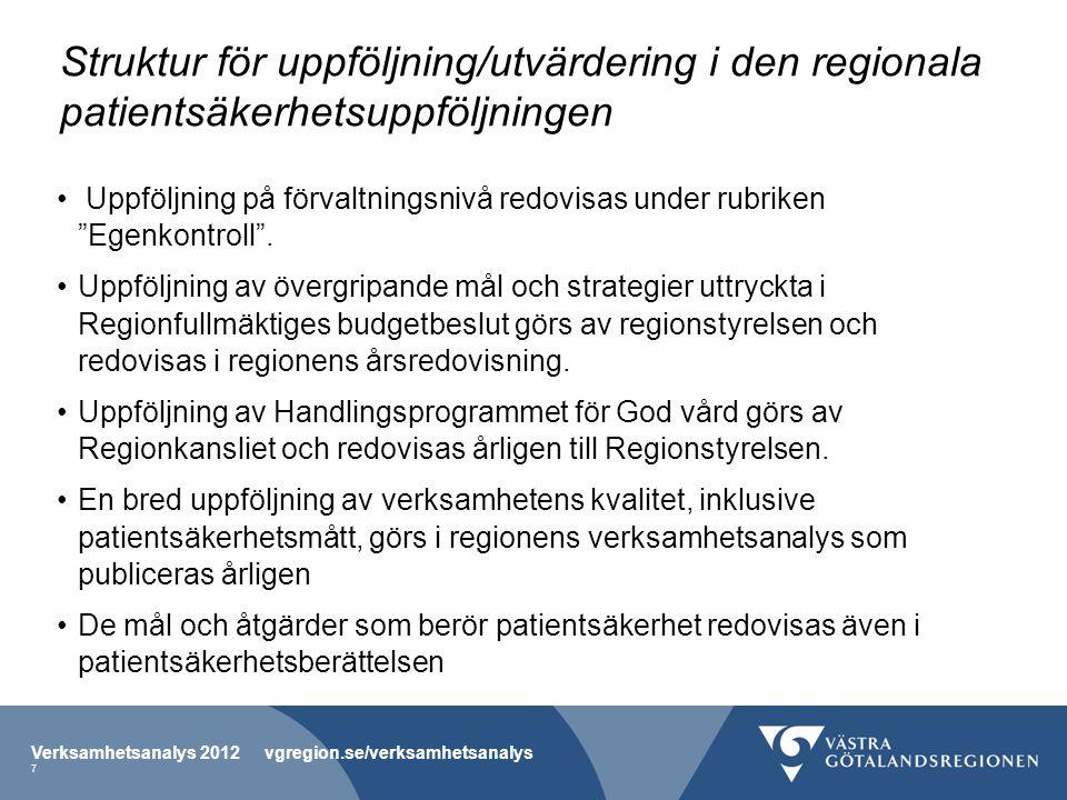 Struktur för uppföljning/utvärdering i den regionala patientsäkerhetsuppföljningen Uppföljning på förvaltningsnivå redovisas under rubriken Egenkontroll .