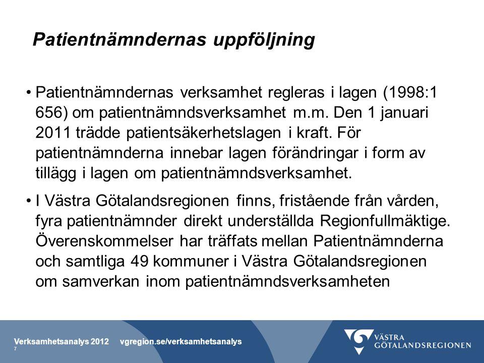 Patientnämndernas uppföljning Patientnämndernas verksamhet regleras i lagen (1998:1 656) om patientnämndsverksamhet m.m.