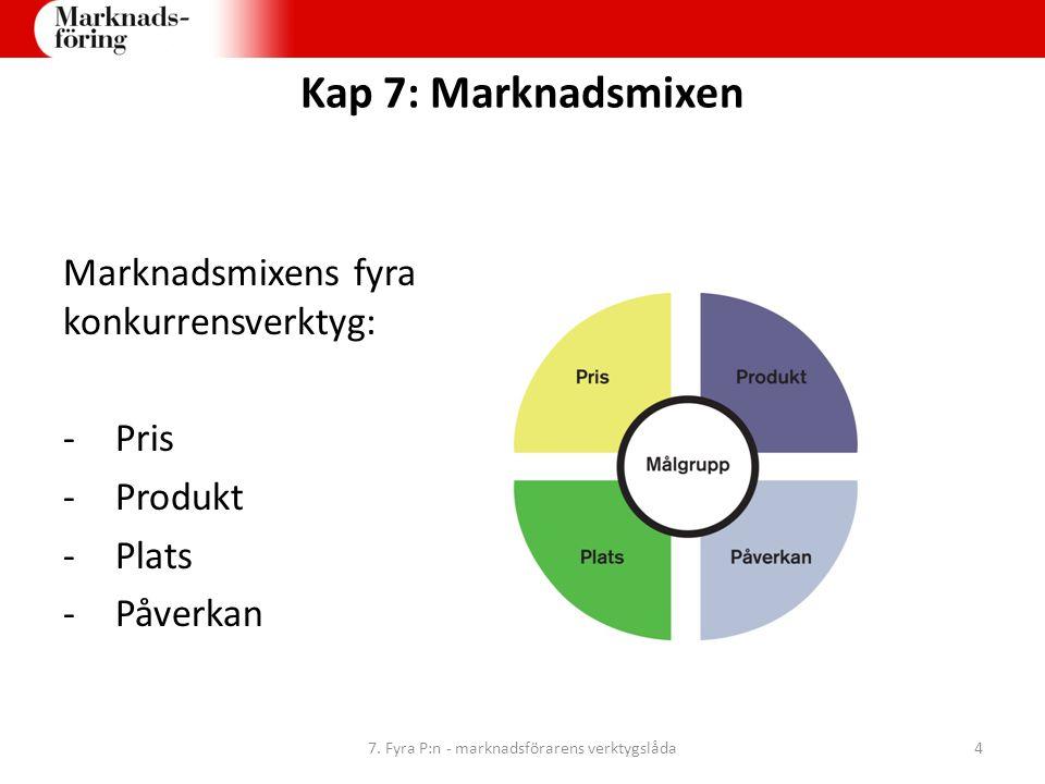 Kap 7: Platsen som konkurrensmedel Direkta säljkanaler: -Frisörer -Klädbutiker -Verkstäder -Bagerier 7.