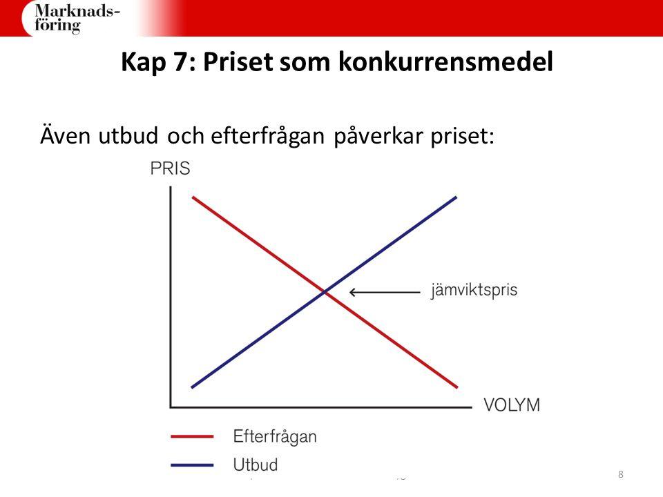 Kap 7: Priset som konkurrensmedel Företagets kostnader delas in i fasta - påverkas inte av volymen rörliga – varierar med volymen 7.