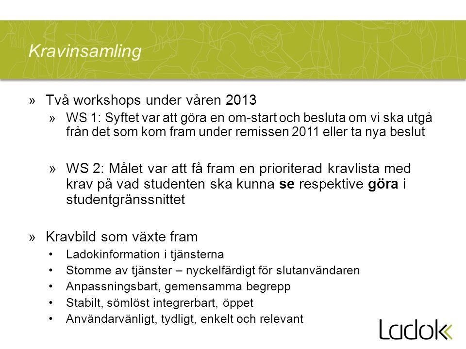 Kravinsamling »Två workshops under våren 2013 »WS 1: Syftet var att göra en om-start och besluta om vi ska utgå från det som kom fram under remissen 2
