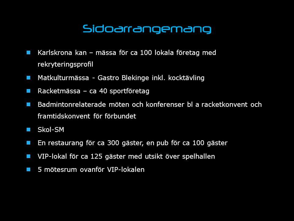 Sidoarrangemang Karlskrona kan – mässa för ca 100 lokala företag med rekryteringsprofil Matkulturmässa - Gastro Blekinge inkl. kocktävling Racketmässa