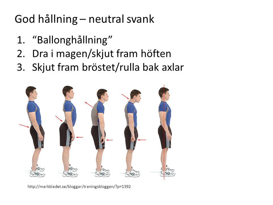God hållning – neutral svank 1. Ballonghållning 2.Dra i magen/skjut fram höften 3.Skjut fram bröstet/rulla bak axlar http://markbladet.se/bloggar/traningsbloggen/?p=1392