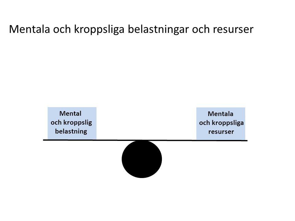 Mental och kroppslig belastning Mentala och kroppsliga resurser Mentala och kroppsliga belastningar och resurser