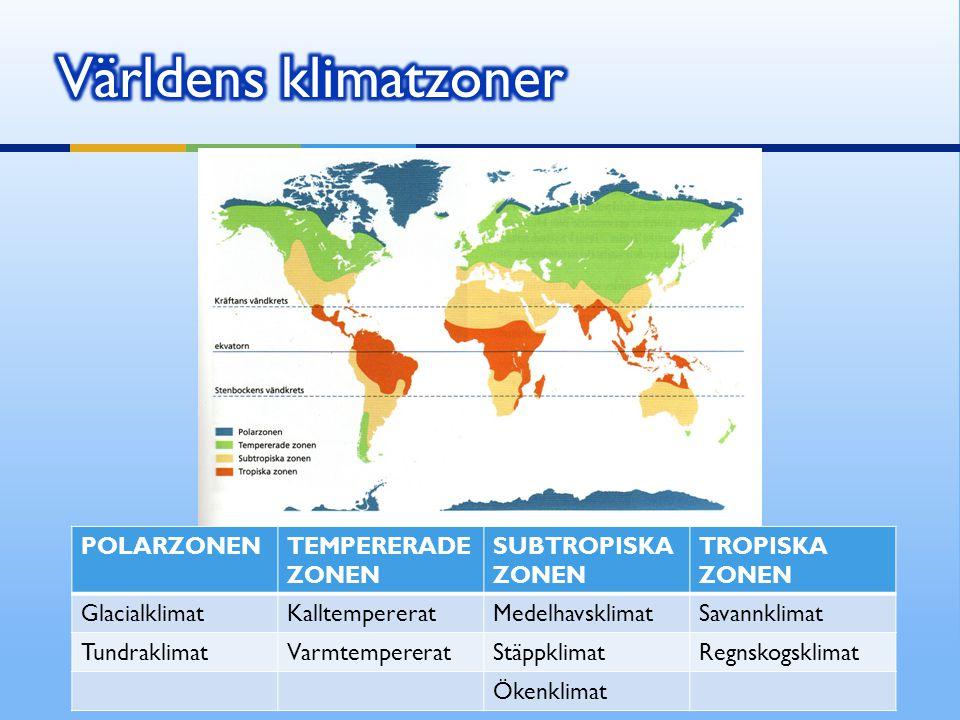 POLARZONENTEMPERERADE ZONEN SUBTROPISKA ZONEN TROPISKA ZONEN GlacialklimatKalltempereratMedelhavsklimatSavannklimat TundraklimatVarmtempereratStäppkli