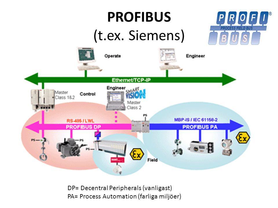 PROFIBUS (t.ex. Siemens) DP= Decentral Peripherals (vanligast) PA= Process Automation (farliga miljöer)