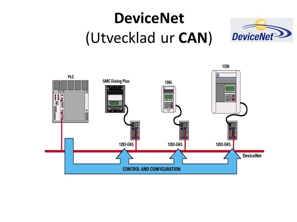 DeviceNet (Utvecklad ur CAN)