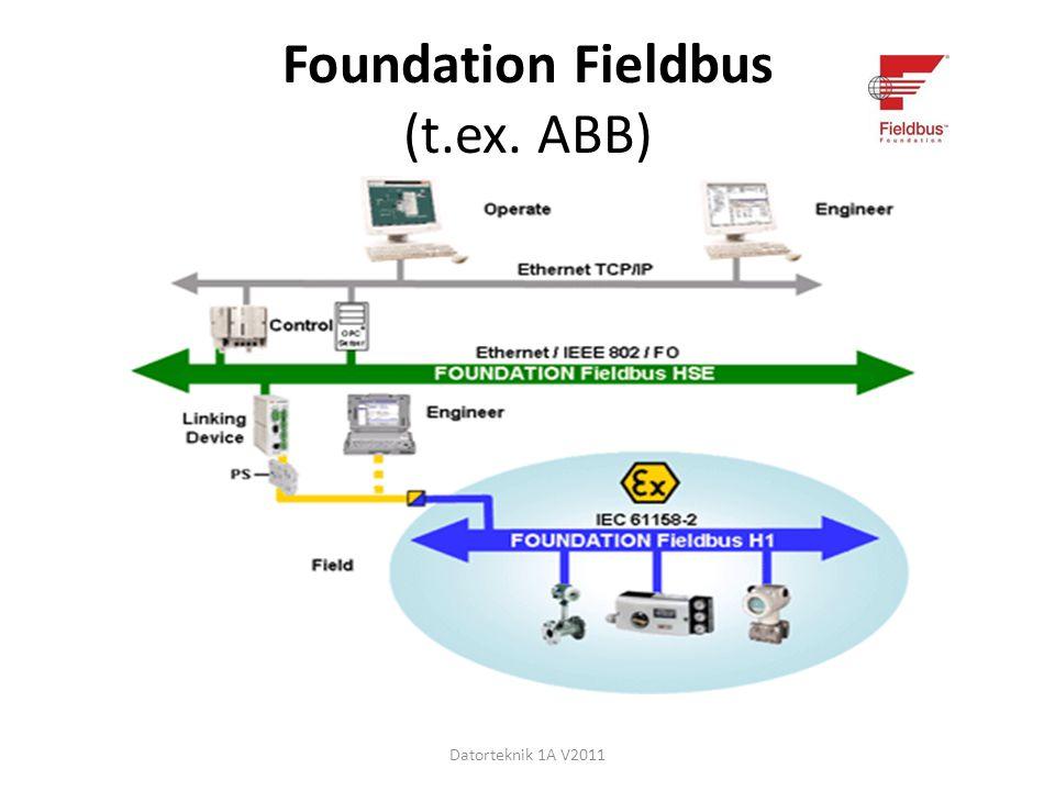 Foundation Fieldbus (t.ex. ABB) Datorteknik 1A V2011