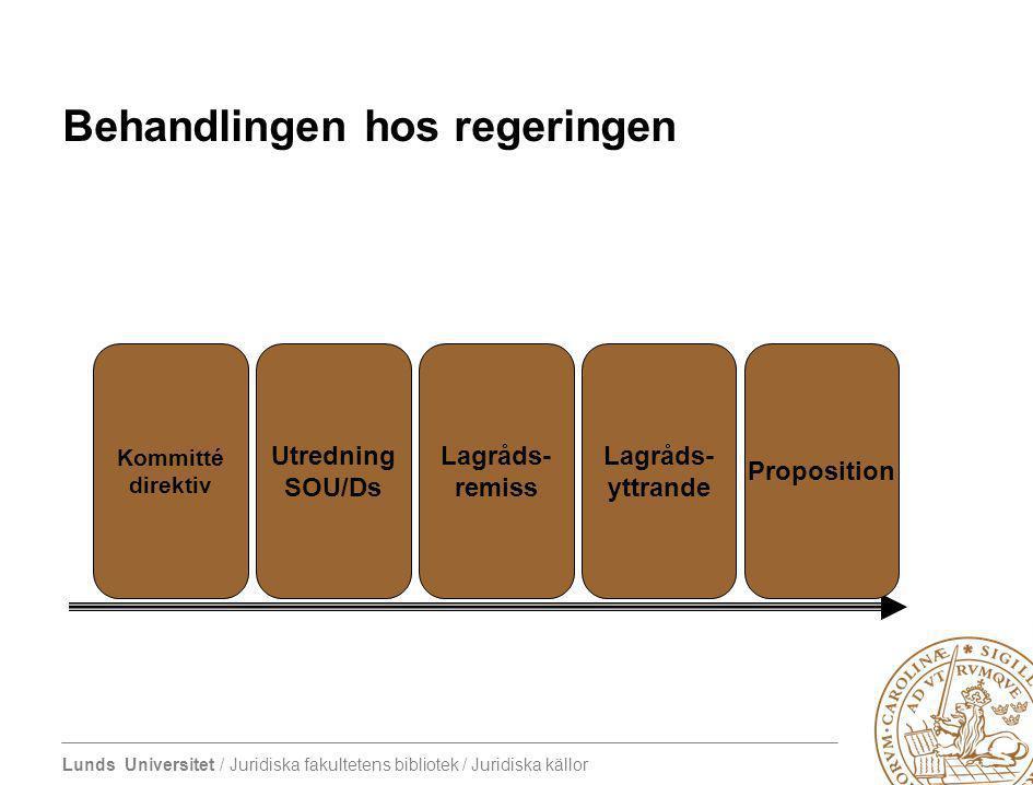 Lunds Universitet / Juridiska fakultetens bibliotek / Juridiska källor Behandlingen hos regeringen Kommitté direktiv Utredning SOU/Ds Lagråds- remiss