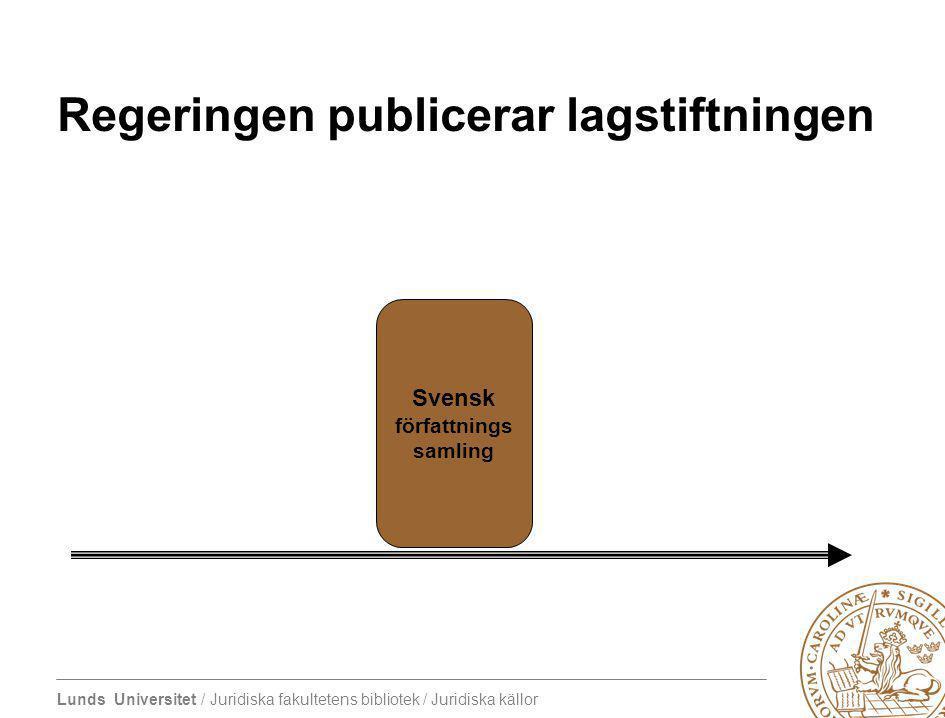 Lunds Universitet / Juridiska fakultetens bibliotek / Juridiska källor Regeringen publicerar lagstiftningen Svensk författnings samling