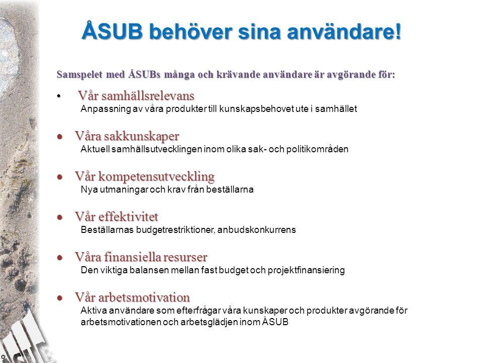 ÅSUB behöver sina användare! Samspelet med ÅSUBs många och krävande användare är avgörande för: Vår samhällsrelevans Vår samhällsrelevans Anpassning a