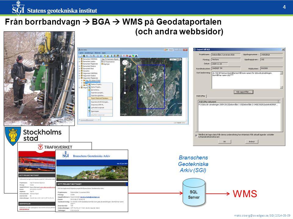 mats.oberg@swedgeo.se/SGI/2014-05-09 5 Utvecklingsprojektet Räddningstjänst-tillämpningar i Geoteknisk Sektorportal 2014 (fortsätter 2015) Behovsanalys (Q2 2014) Utveckling av webbtjänster baserat på behovsanalys (Q2/3 2014) Konfigurering och tester/itererad utveckling av webb- applikationer (Q3 2014) Tematisering av vissa WMS-er, t ex förenklad jordarts- karta, signalering av kvickleraområden mm (Q3/4 2014) Anpassning av/till MSB's RIB Karta (Q3/4 2014)