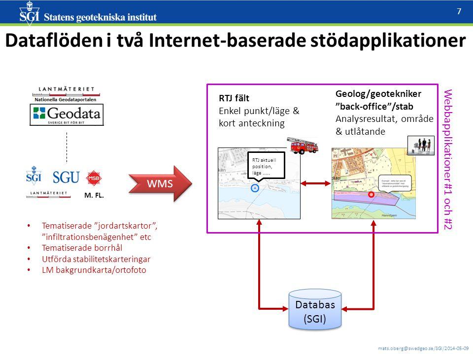 mats.oberg@swedgeo.se/SGI/2014-05-09 8 Komponenter i webbapplikationen för RTJ fält – mycket enkel och robust fältapplikation Insatspersonal ser var de befinner sig via GPS LM WMS topowebbkartan färg och gråskala, ortofoto Via en enkel ritfunktion påföra ett läge (t ex en punkt) och kortfattad anteckning Ev.