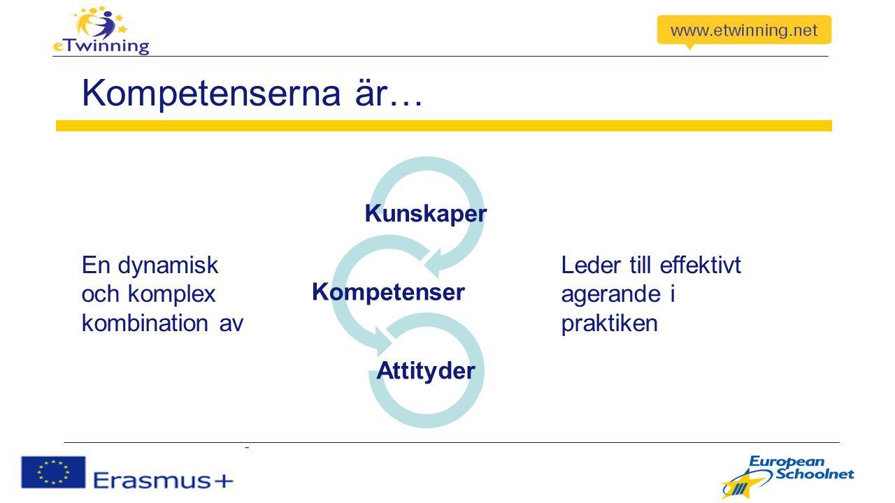 Kunskaper Kompetenser Attityder Kompetenserna är… En dynamisk och komplex kombination av Leder till effektivt agerande i praktiken