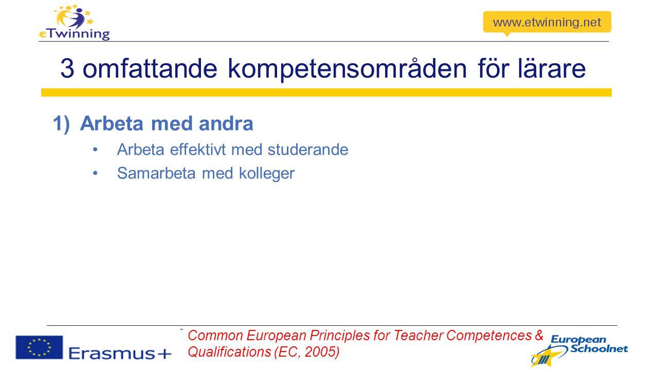 3 omfattande kompetensområden för lärare 1)Arbeta med andra Arbeta effektivt med studerande Samarbeta med kolleger Common European Principles for Teacher Competences & Qualifications (EC, 2005)
