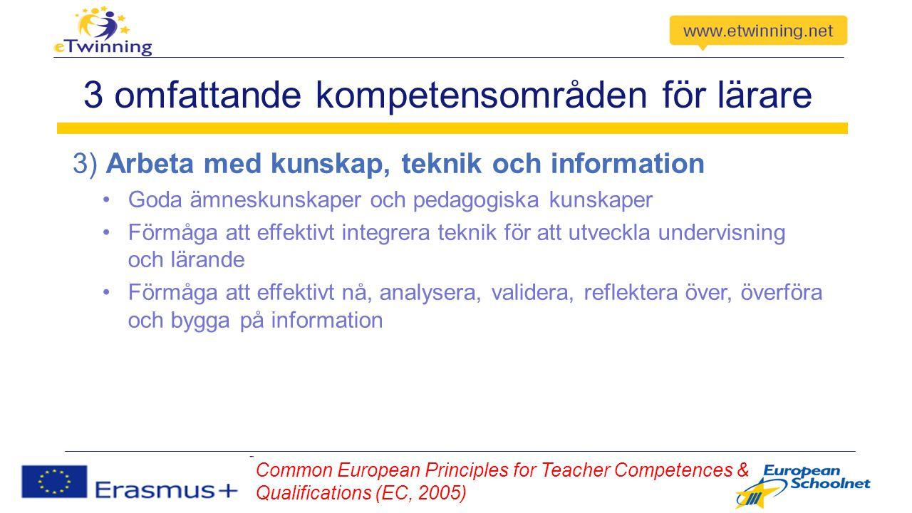 3 omfattande kompetensområden för lärare 3) Arbeta med kunskap, teknik och information Goda ämneskunskaper och pedagogiska kunskaper Förmåga att effektivt integrera teknik för att utveckla undervisning och lärande Förmåga att effektivt nå, analysera, validera, reflektera över, överföra och bygga på information Common European Principles for Teacher Competences & Qualifications (EC, 2005)