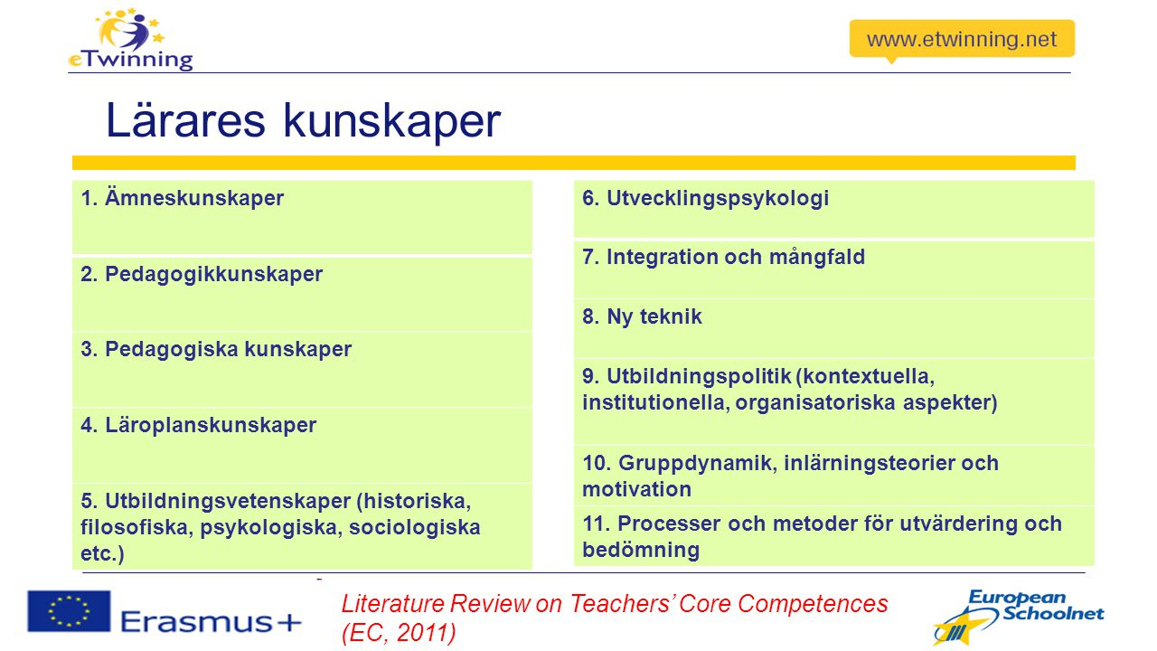 Lärares kunskaper Literature Review on Teachers' Core Competences (EC, 2011) 1.
