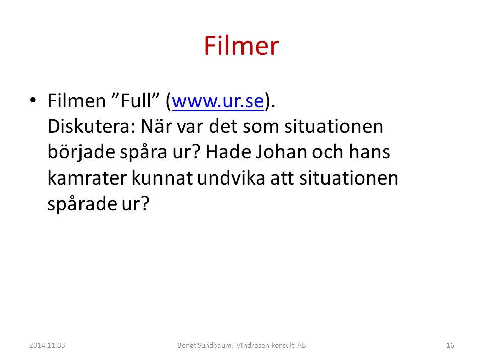 Filmer Filmen Full (www.ur.se).Diskutera: När var det som situationen började spåra ur.