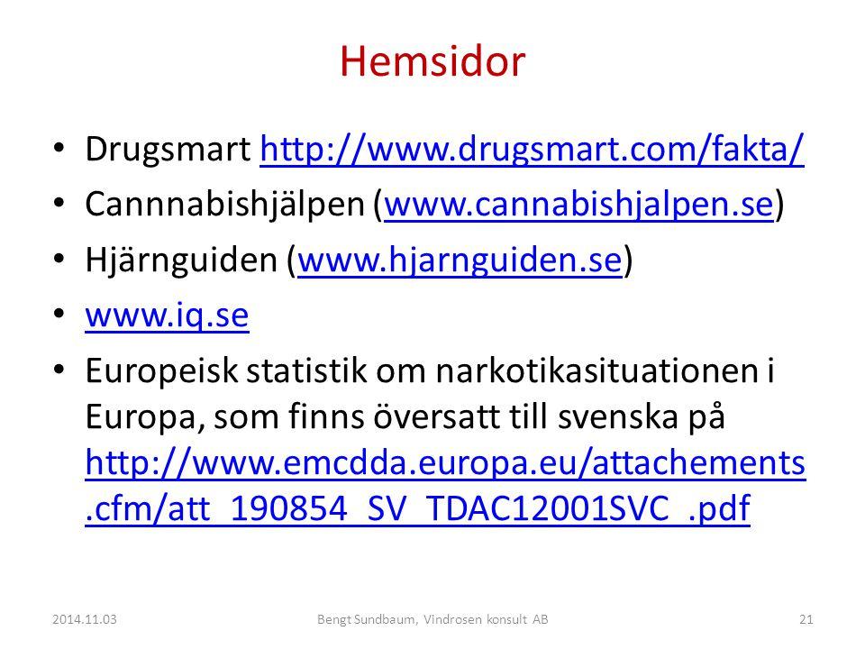 Hemsidor Drugsmart http://www.drugsmart.com/fakta/http://www.drugsmart.com/fakta/ Cannnabishjälpen (www.cannabishjalpen.se)www.cannabishjalpen.se Hjärnguiden (www.hjarnguiden.se)www.hjarnguiden.se www.iq.se Europeisk statistik om narkotikasituationen i Europa, som finns översatt till svenska på http://www.emcdda.europa.eu/attachements.cfm/att_190854_SV_TDAC12001SVC_.pdf http://www.emcdda.europa.eu/attachements.cfm/att_190854_SV_TDAC12001SVC_.pdf 2014.11.0321Bengt Sundbaum, Vindrosen konsult AB