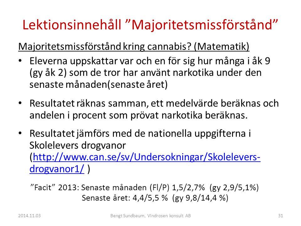 Lektionsinnehåll Majoritetsmissförstånd Majoritetsmissförstånd kring cannabis.