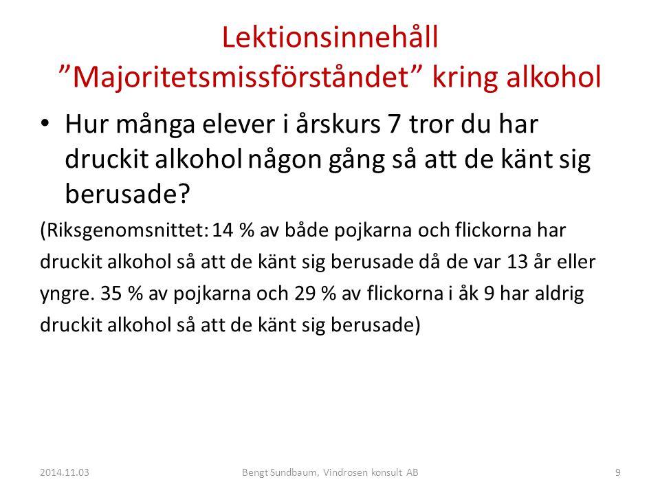 Lektionsinnehåll Majoritetsmissförståndet kring alkohol Hur många elever i årskurs 7 tror du har druckit alkohol någon gång så att de känt sig berusade.