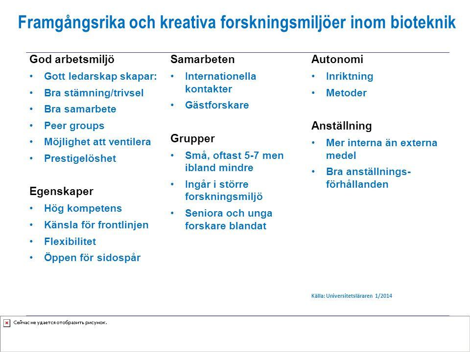 Frågor Anneli.Frelin@hig.se Daniel.Pettersson@hig.se