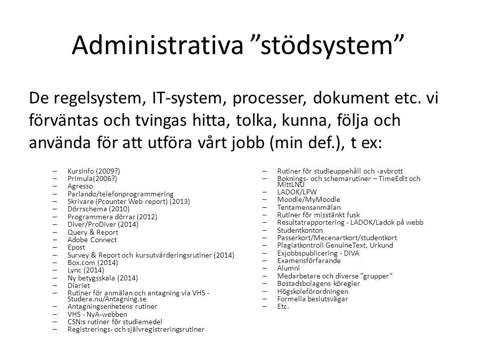 """Administrativa """"stödsystem"""" De regelsystem, IT-system, processer, dokument etc. vi förväntas och tvingas hitta, tolka, kunna, följa och använda för at"""