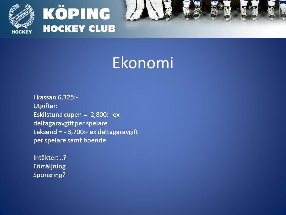 Ekonomi I kassan 6,325:- Utgifter: Eskilstuna cupen = -2,800:- ex deltagaravgift per spelare Leksand = - 3,700:- ex deltagaravgift per spelare samt boende Intäkter:...