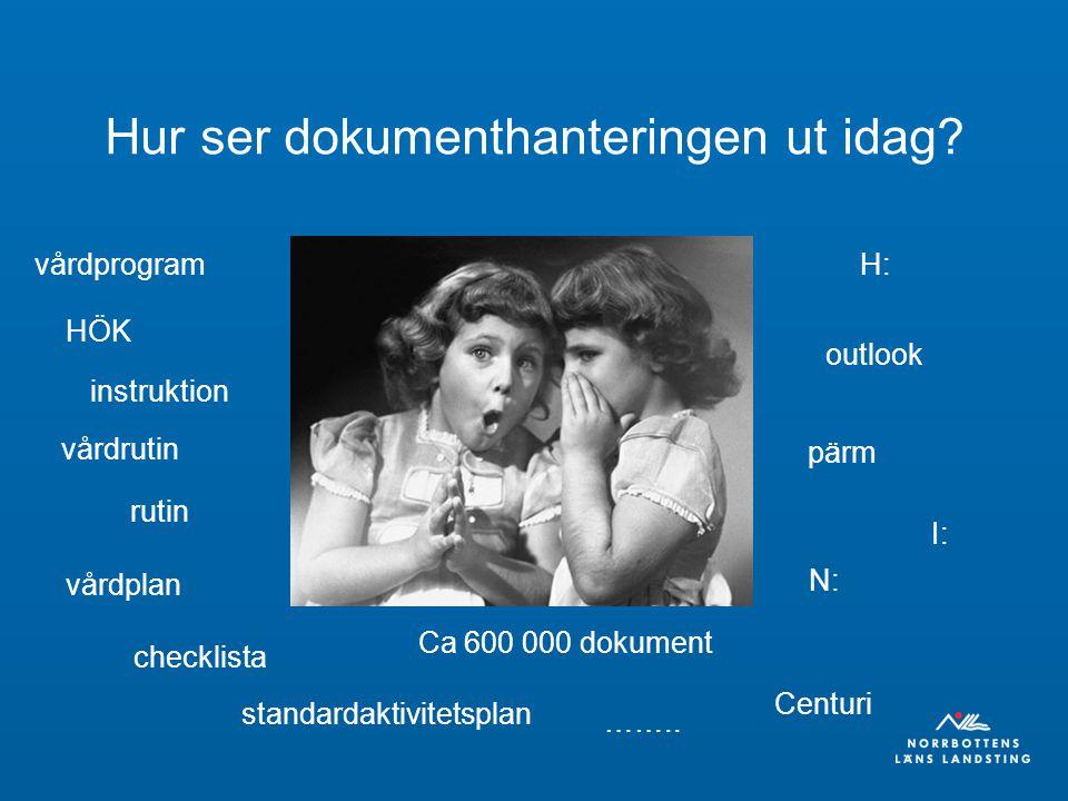 Hur ser dokumenthanteringen ut idag? Ca 600 000 dokument H: outlook N: I: pärm checklista vårdrutin standardaktivitetsplan instruktion HÖK vårdprogram