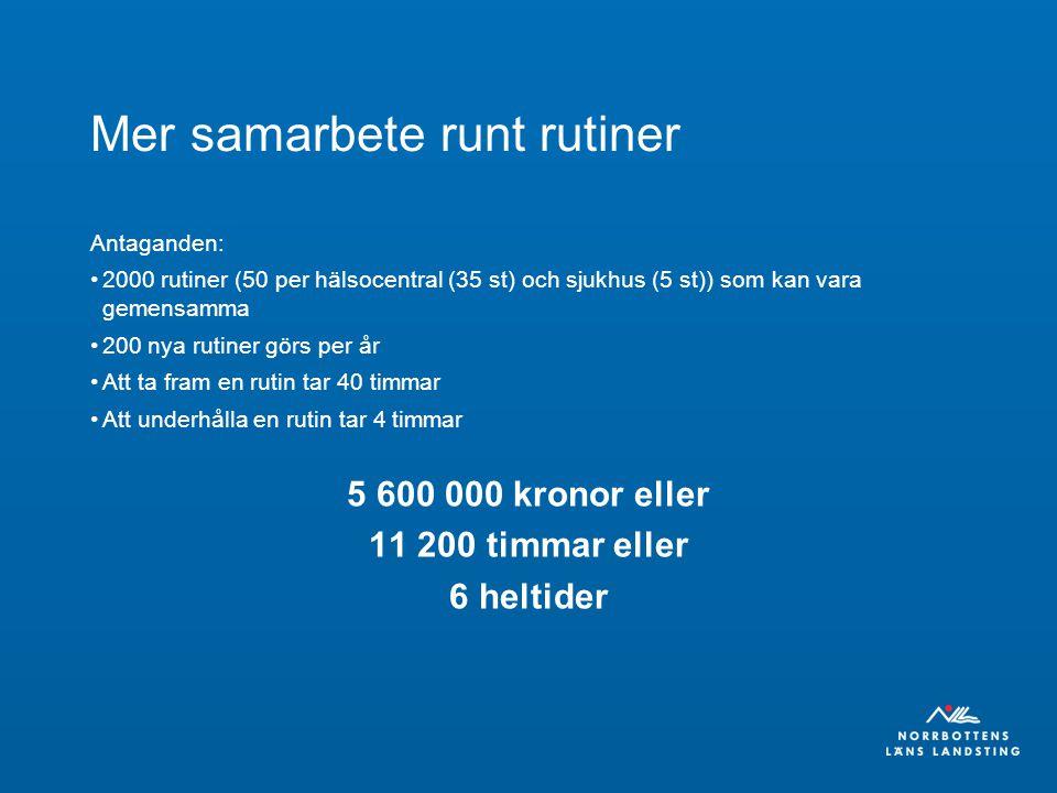 Mer samarbete runt rutiner Antaganden: 2000 rutiner (50 per hälsocentral (35 st) och sjukhus (5 st)) som kan vara gemensamma 200 nya rutiner görs per