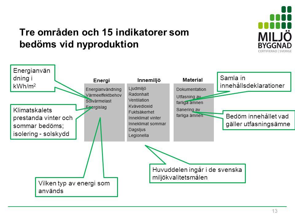 13 Tre områden och 15 indikatorer som bedöms vid nyproduktion Bedöm innehållet vad gäller utfasningsämne Klimatskalets prestanda vinter och sommar bed