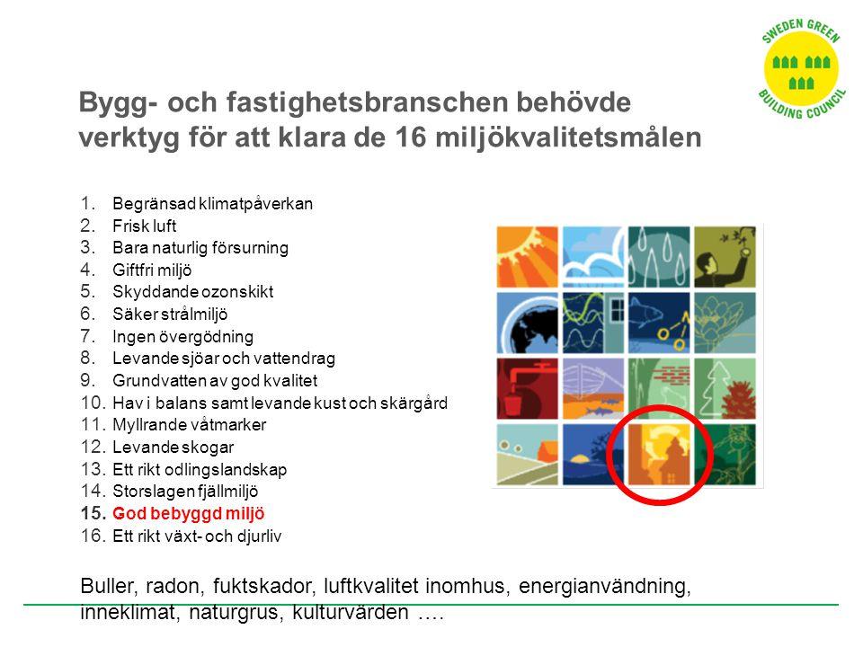 Bygg- och fastighetsbranschen behövde verktyg för att klara de 16 miljökvalitetsmålen 1. Begränsad klimatpåverkan 2. Frisk luft 3. Bara naturlig försu