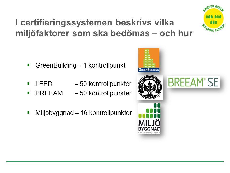 I certifieringssystemen beskrivs vilka miljöfaktorer som ska bedömas – och hur  GreenBuilding – 1 kontrollpunkt  LEED – 50 kontrollpunkter  BREEAM