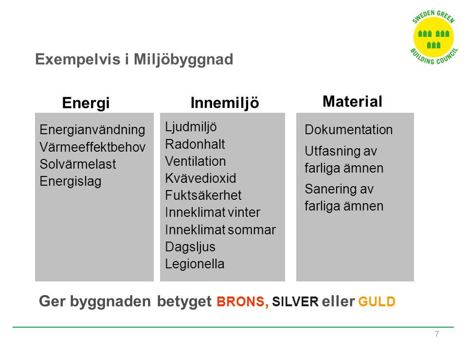 7 Exempelvis i Miljöbyggnad Ljudmiljö Radonhalt Ventilation Kvävedioxid Fuktsäkerhet Inneklimat vinter Inneklimat sommar Dagsljus Legionella Material