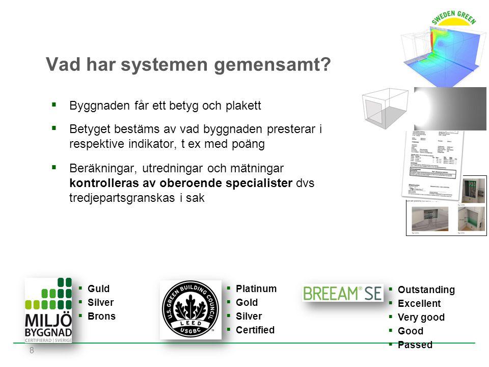 8 Vad har systemen gemensamt?  Byggnaden får ett betyg och plakett  Betyget bestäms av vad byggnaden presterar i respektive indikator, t ex med poän