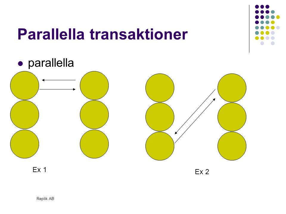 Replik AB Parallella transaktioner parallella Ex 1 Ex 2