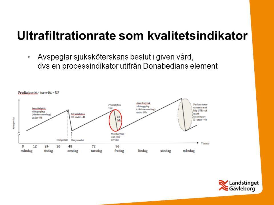 Ultrafiltrationrate som kvalitetsindikator Avspeglar sjuksköterskans beslut i given vård, dvs en processindikator utifrån Donabedians element