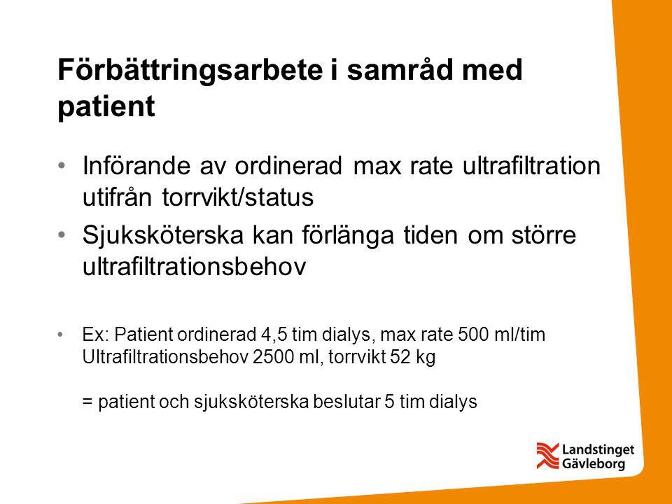 Förbättringsarbete i samråd med patient Införande av ordinerad max rate ultrafiltration utifrån torrvikt/status Sjuksköterska kan förlänga tiden om st