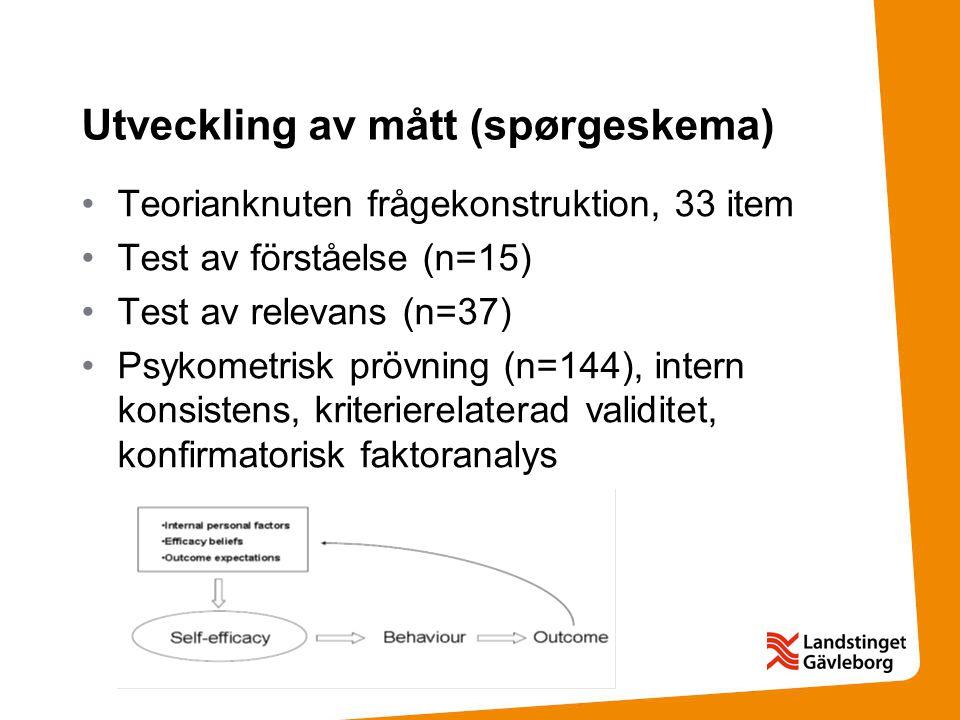 Utveckling av mått (spørgeskema) Teorianknuten frågekonstruktion, 33 item Test av förståelse (n=15) Test av relevans (n=37) Psykometrisk prövning (n=1