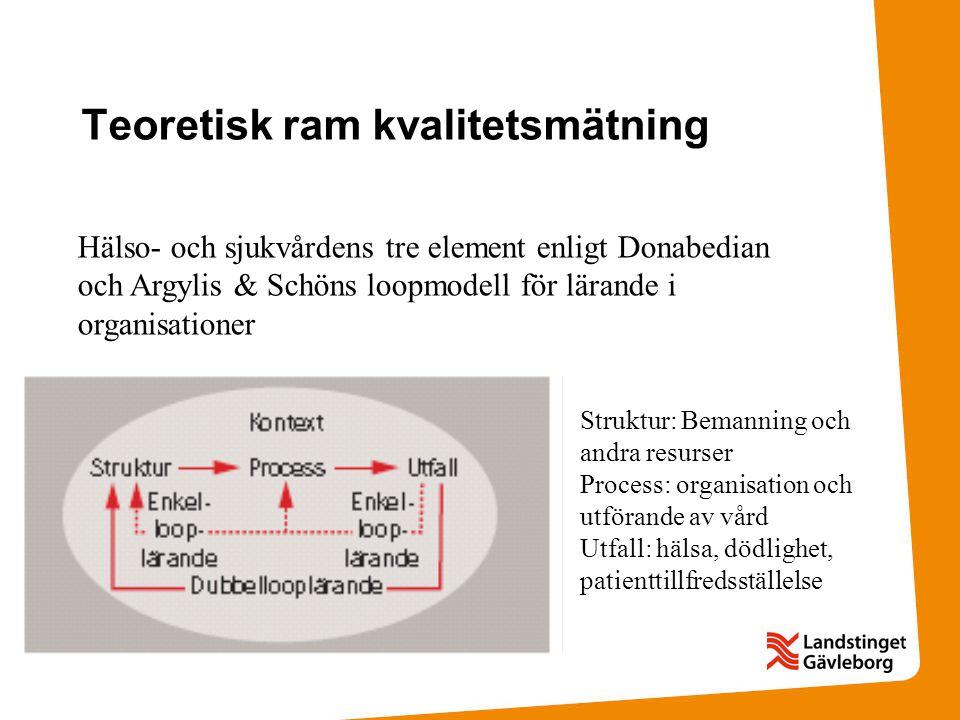 Ultrafiltrationsrate