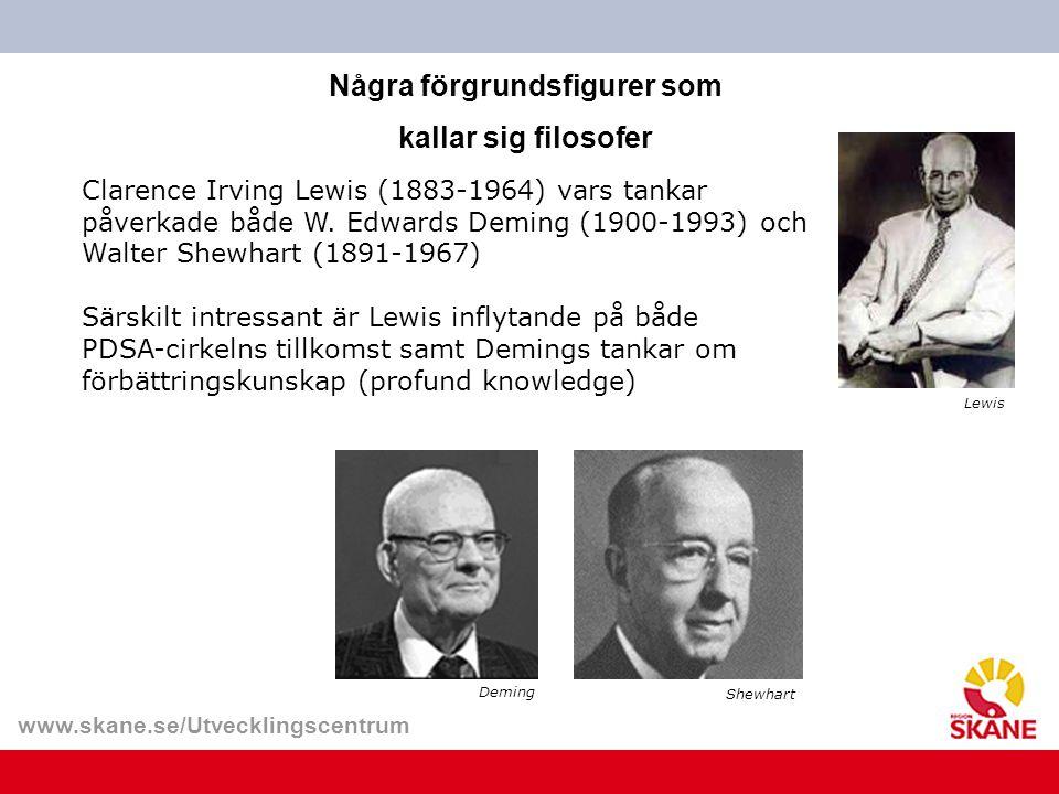 www.skane.se/Utvecklingscentrum Några förgrundsfigurer som kallar sig filosofer Clarence Irving Lewis (1883-1964) vars tankar påverkade både W. Edward