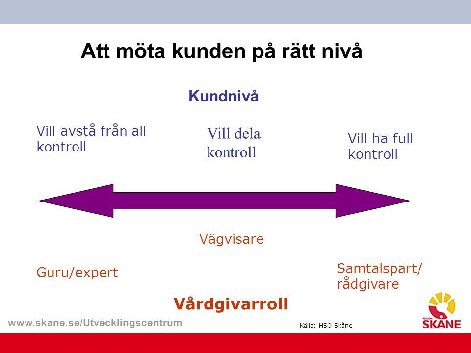 www.skane.se/Utvecklingscentrum Att möta kunden på rätt nivå Kundnivå Vill avstå från all kontroll Vill dela kontroll Vill ha full kontroll Guru/exper